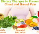 Breast cysts home remedy and effective natural cures